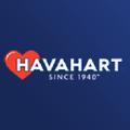 Havahart USA Logo