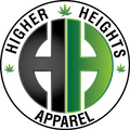 Higher Heights Apparel USA Logo
