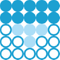 BRITA Online Store AU Logo
